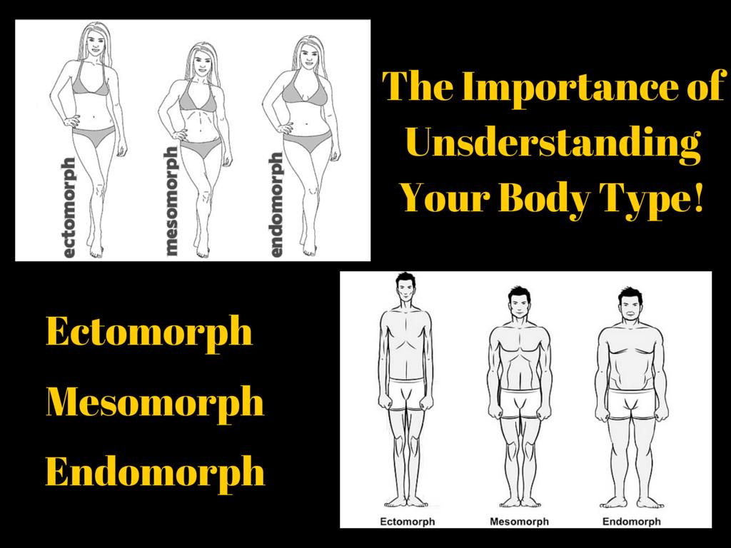 Best Weight Loss Diets Understanding Your Body Type